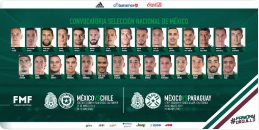 Jugadores selección México 2019
